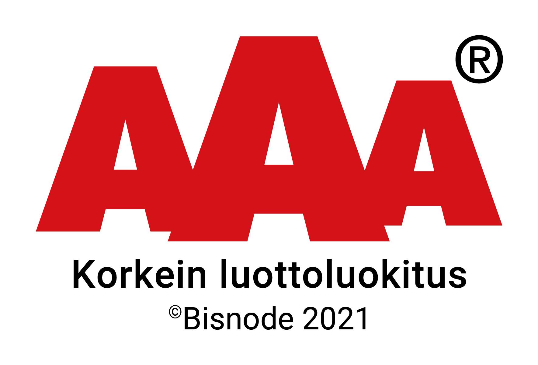 Messurakentaja Messeforum AAA-luottoluokitus
